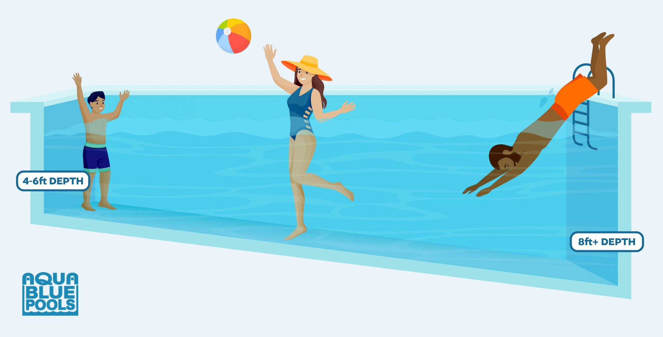 How Deep Should My Pool Be? Aqua Blue Pools Graphic